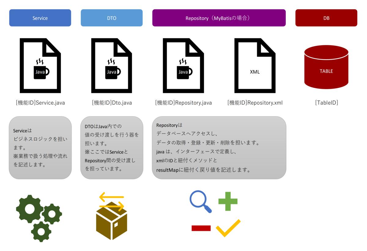 f:id:shizuuuka0202:20200521222624p:plain