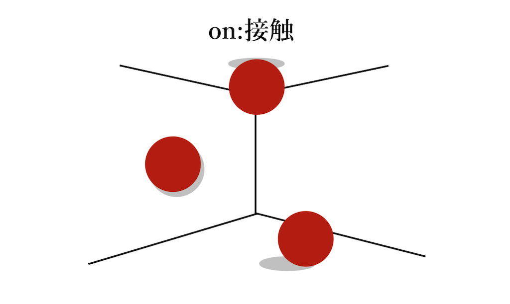 f:id:sho-takun:20210519133207p:image