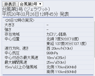 f:id:sho11070714:20180326135252p:plain