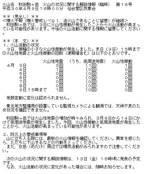 f:id:sho11070714:20180410080025p:plain