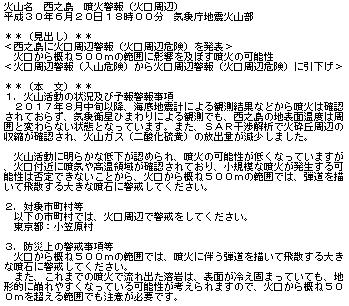 f:id:sho11070714:20180712181629p:plain