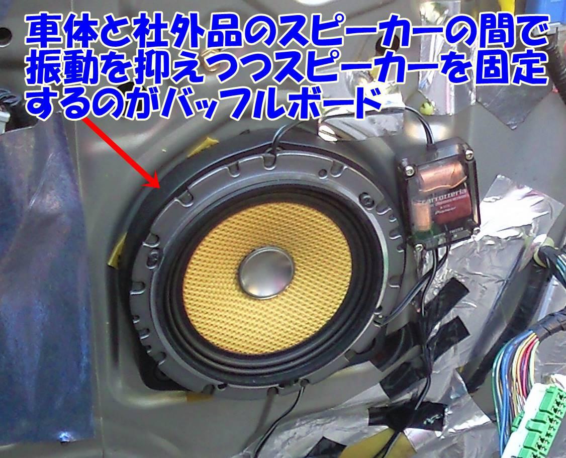 バッフルボードに社外品のスピーカーを固定した実例