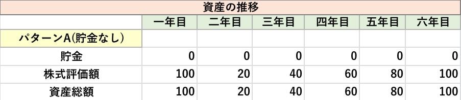 f:id:shoboonn:20181210151627j:plain