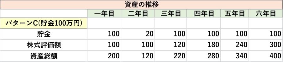 f:id:shoboonn:20181210151757j:plain