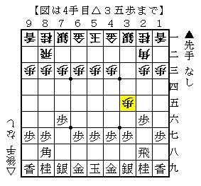 f:id:shogi-idol:20170709203738p:plain