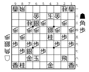 f:id:shogi98:20171030003417p:plain