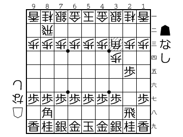 f:id:shogi98:20171201225336p:plain
