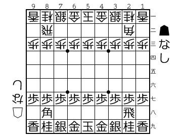 f:id:shogi98:20171201225431p:plain