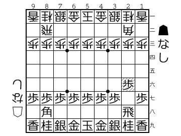f:id:shogi98:20171201231106p:plain