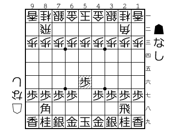 f:id:shogi98:20171201231108p:plain