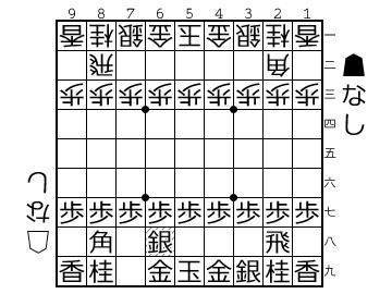 f:id:shogi98:20171201231110p:plain