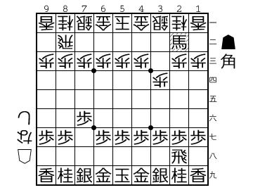 f:id:shogi98:20171201231213p:plain