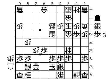 f:id:shogi98:20171229205628p:plain