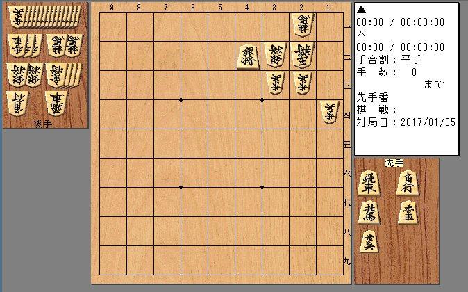 f:id:shogichie:20170207060327j:plain