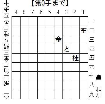 f:id:shogichie:20170207061754j:plain