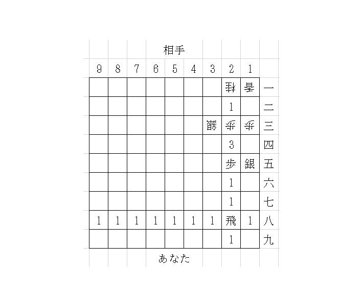 f:id:shogioj3:20200430142244p:plain