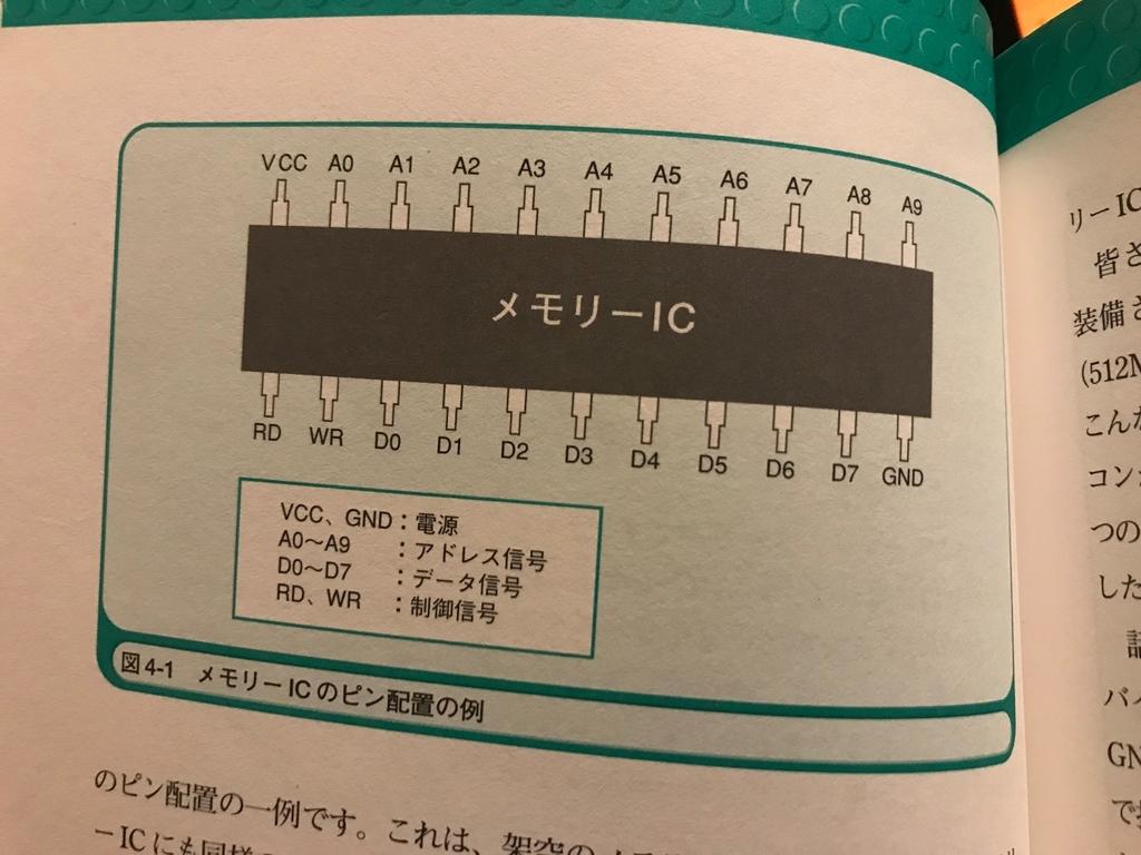 f:id:shogo807:20181115005745j:plain