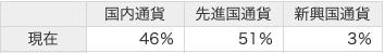f:id:shogo807:20200505233147p:plain