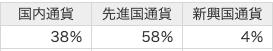 f:id:shogo807:20200708095657p:plain