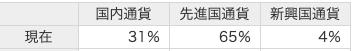 f:id:shogo807:20201208182316p:plain