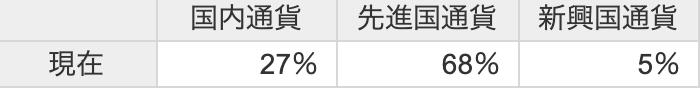 f:id:shogo807:20210208102419p:plain