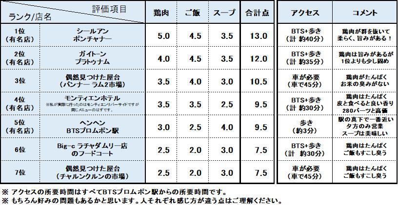 f:id:shogun8:20181204013253p:plain