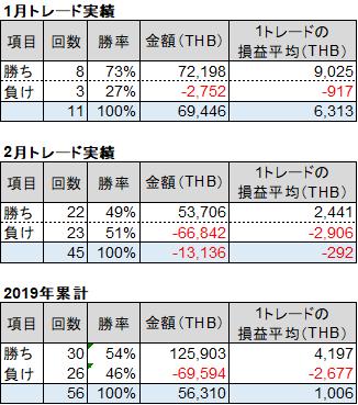f:id:shogun8:20190308114430p:plain