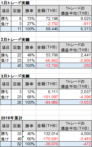 f:id:shogun8:20190330144119p:plain