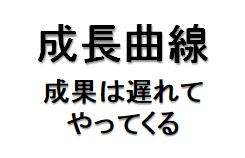 f:id:shogun8:20190620164217p:plain