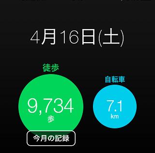 f:id:shohei_info:20160420092540p:plain