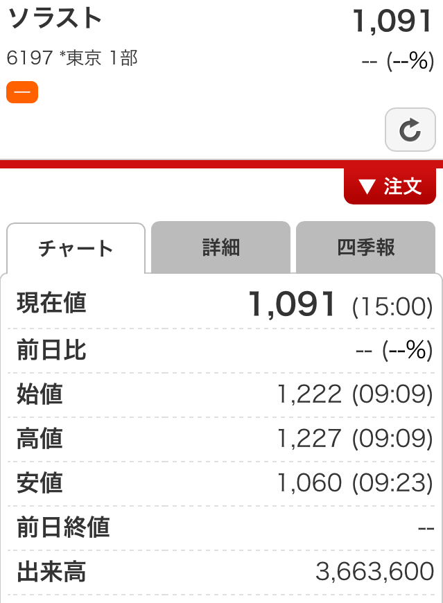 f:id:shohei_info:20160630084304p:plain