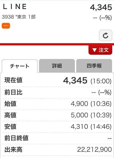 f:id:shohei_info:20160715151625p:plain