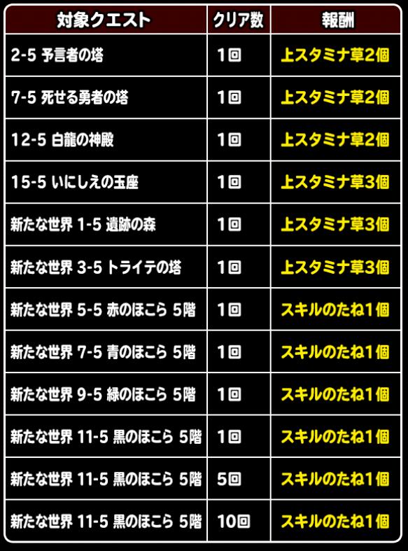 f:id:shohei_info:20160817095211p:plain