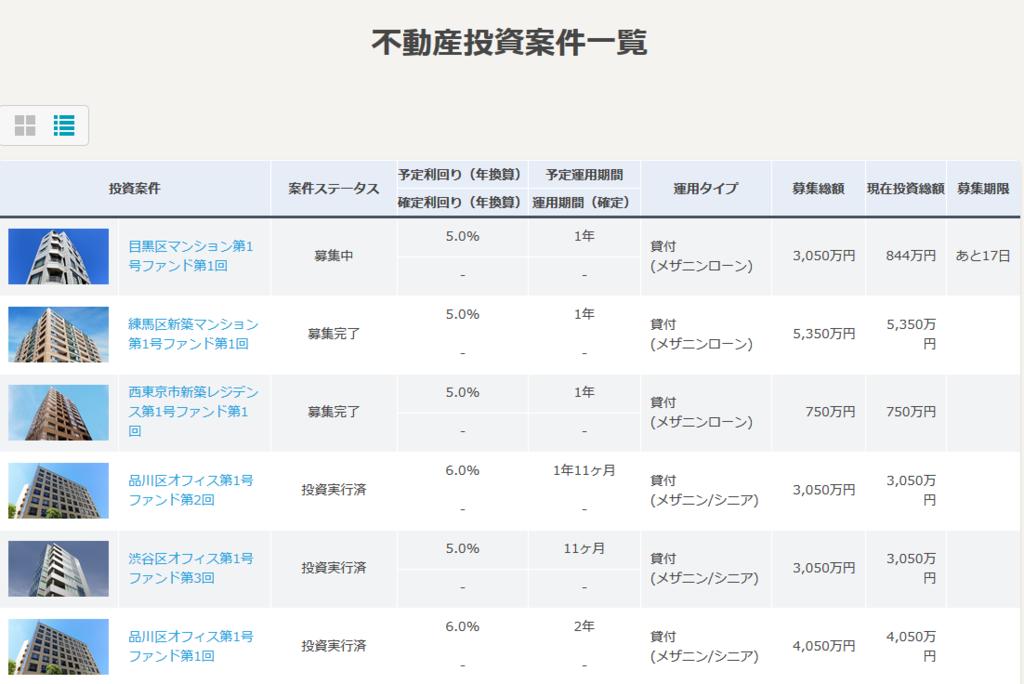 f:id:shohei_info:20160930095750p:plain