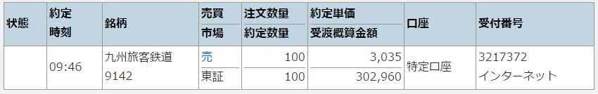f:id:shohei_info:20161025160814p:plain