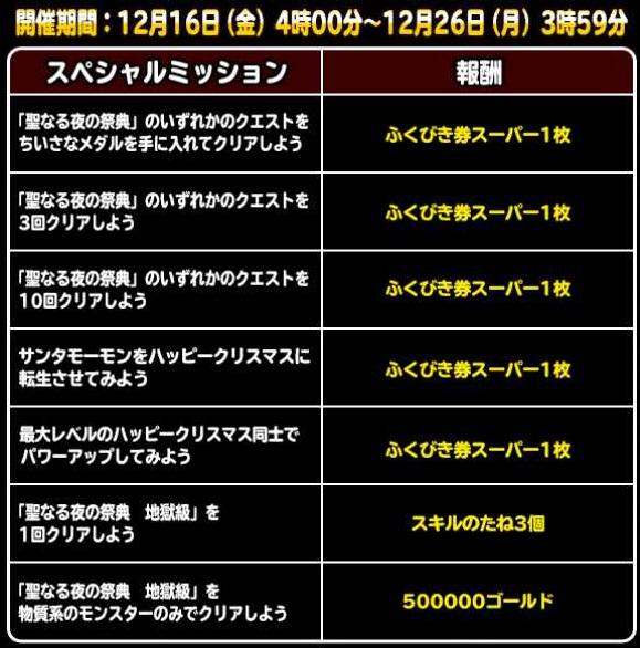 f:id:shohei_info:20161217090305j:plain