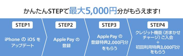 f:id:shohei_info:20170206105408p:plain