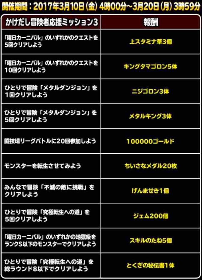 f:id:shohei_info:20170309171128j:plain