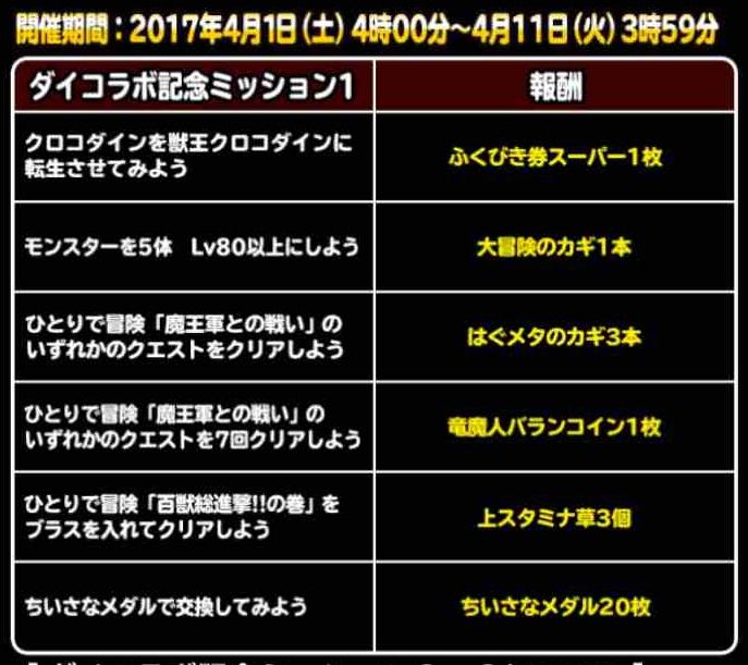 f:id:shohei_info:20170331213743j:plain