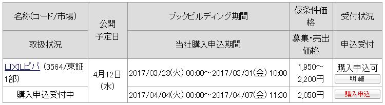 f:id:shohei_info:20170405102821p:plain