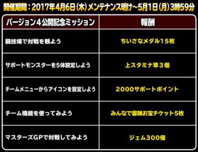 f:id:shohei_info:20170406103105j:plain