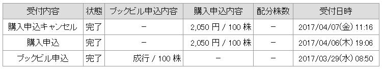 f:id:shohei_info:20170407113652p:plain
