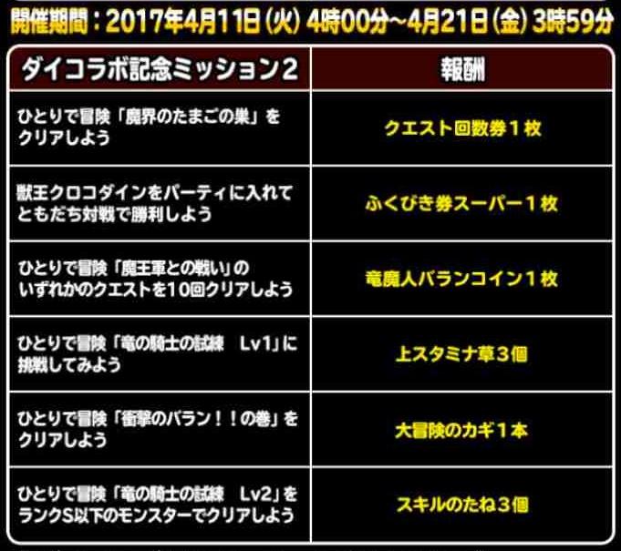 f:id:shohei_info:20170411090015j:plain