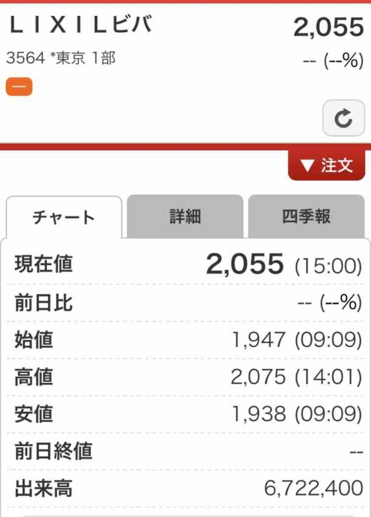 f:id:shohei_info:20170413100955j:plain