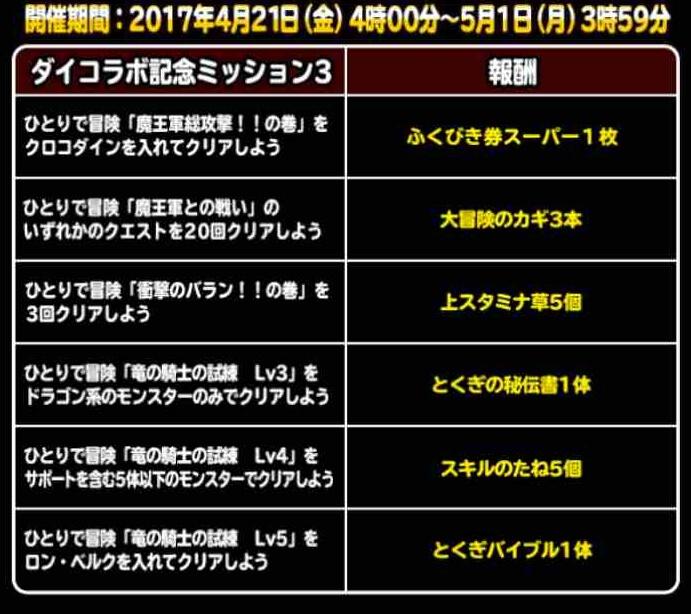 f:id:shohei_info:20170421083303j:plain