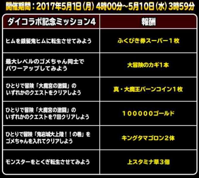 f:id:shohei_info:20170501102128j:plain