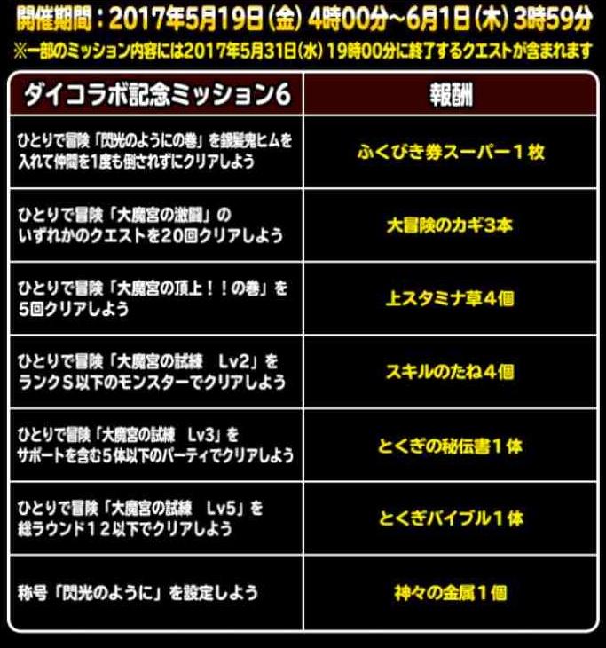 f:id:shohei_info:20170519185142j:plain