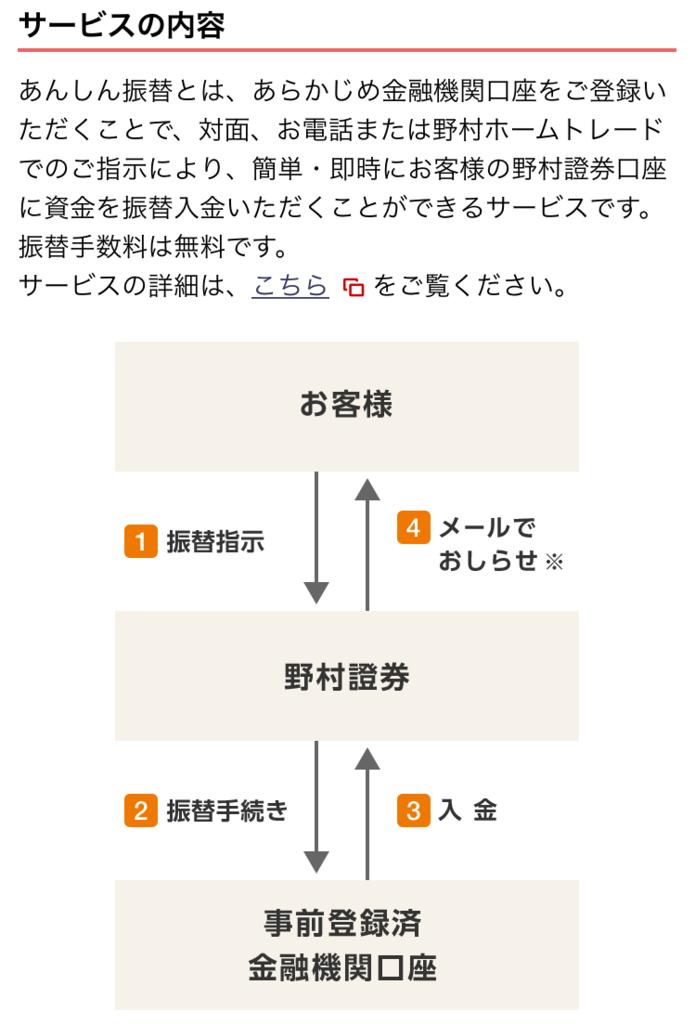f:id:shohei_info:20170612101422p:plain