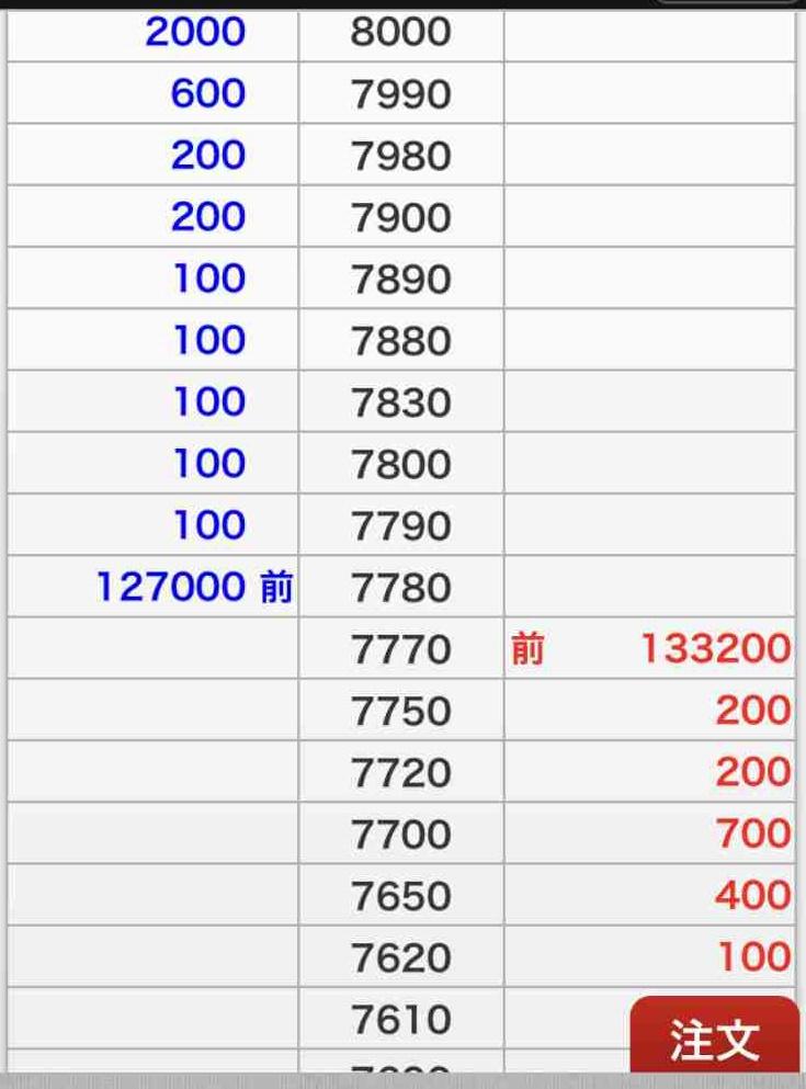 f:id:shohei_info:20170616155715j:plain