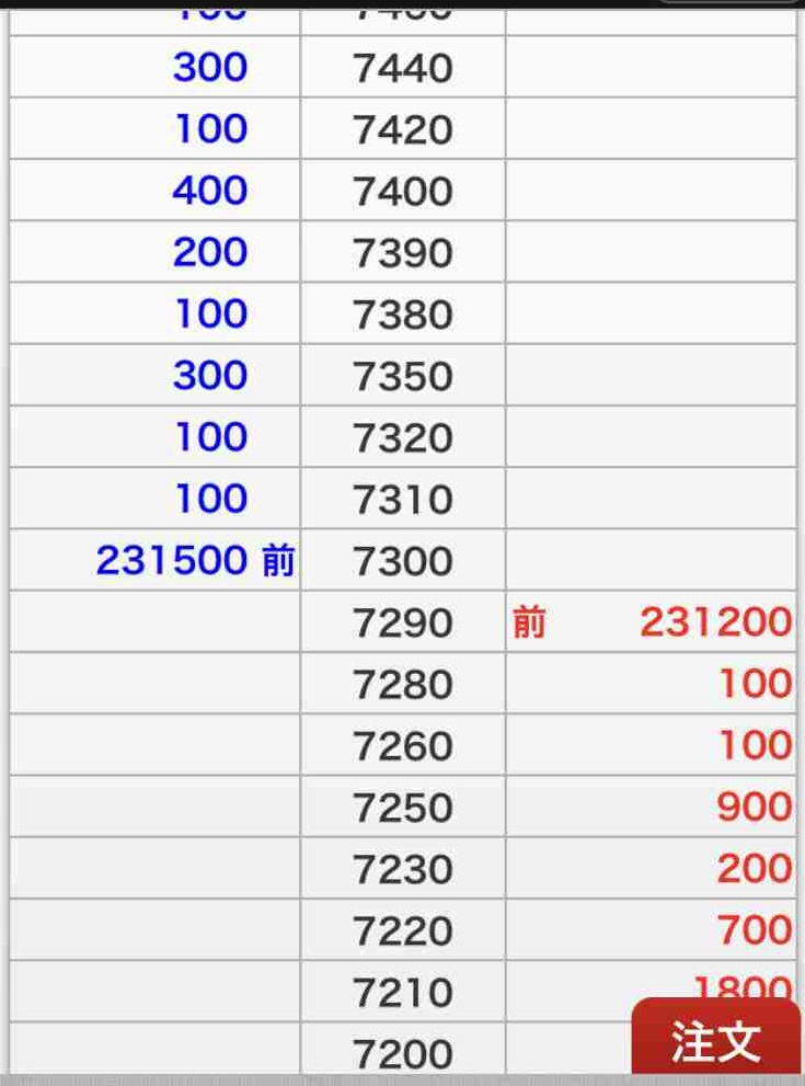 f:id:shohei_info:20170616155935j:plain